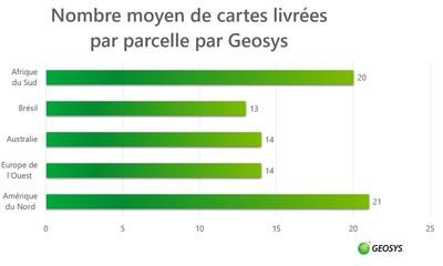 Le graphique montre le nombre moyen de cartes, par parcelle, livrées par Geosys à ses clients dans différentes régions à travers le monde. (PRNewsfoto/Geosys)