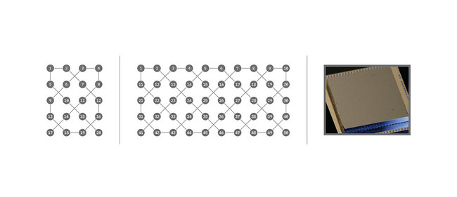 Figure 1. Left) Schematic of 20 qubit system, and Middle) 50 qubit system, illustrating qubit interconnectivity. This complex interconnect fabric permits maximum flexibility for IBM Q systems. The 50 qubit is the natural extension of the 20 qubit architecture. Right) Photograph of the quantum processor package for the first IBM Q systems. The processor features improvements in superconducting qubit design, connectivity and packaging.