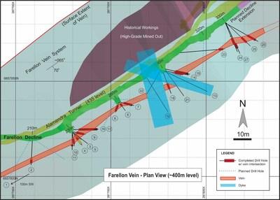 Figure 4.  2017 Farellon Drilling – Plan View. (CNW Group/Altiplano Minerals)