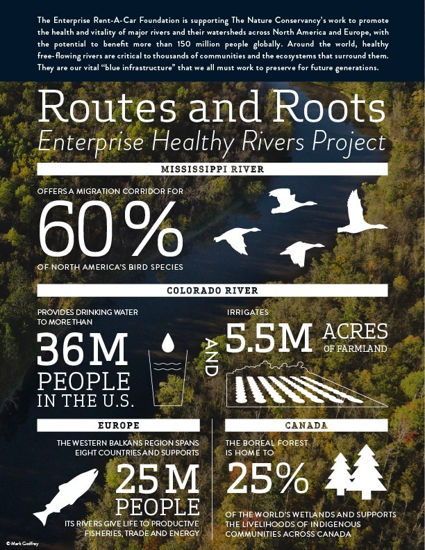 Routes and Roots Enterprise Healthy Rivers Project