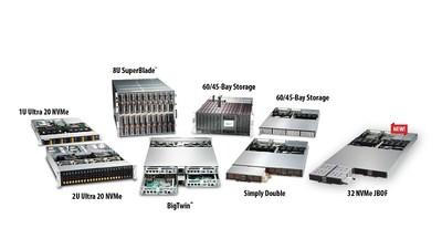 美超微在SC17推出全新高性能運算解決方案