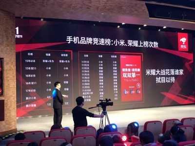 Smartphone selling rankings from JD.com, Honor surpasses Apple in terms of both shipment & revenue, which is a new milestone achieved by Chinese smartphone brand. (PRNewsfoto/Honor)