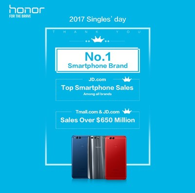 Honor hits record-high performance on Singles' Day sales. (PRNewsfoto/Honor)