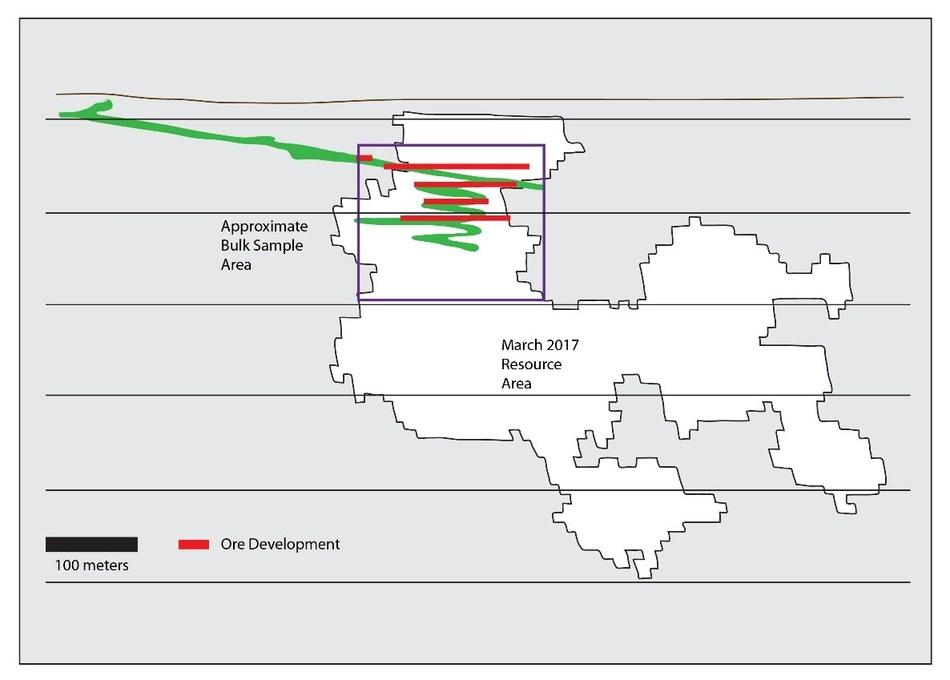 Figure 1: Longitudinal section of the C2 vein at Lamaque, showing bulk sample program area and current extent of underground development. (CNW Group/Eldorado Gold Corporation)
