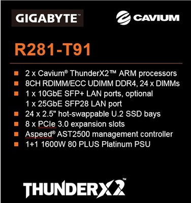 GIGABYTE R281-T91