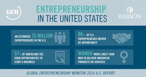 Global Entrepreneurship Monitor (GEM) United States Report