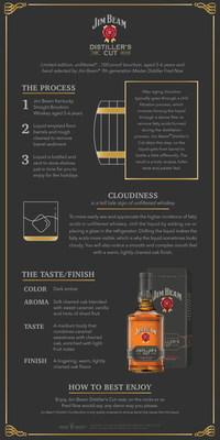 Jim Beam® new unfiltered bourbon, Jim Beam® Distiller's Cut.