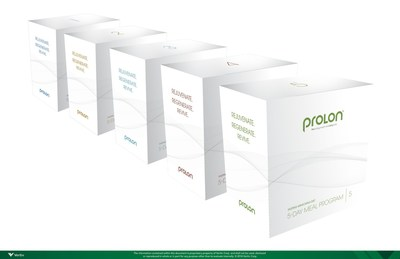 ProLon, the first five-day Fasting Mimicking Diet (FMD™) scientifically proven and clinically tested to induce the health benefits of periodic fasting, has updated packaging.