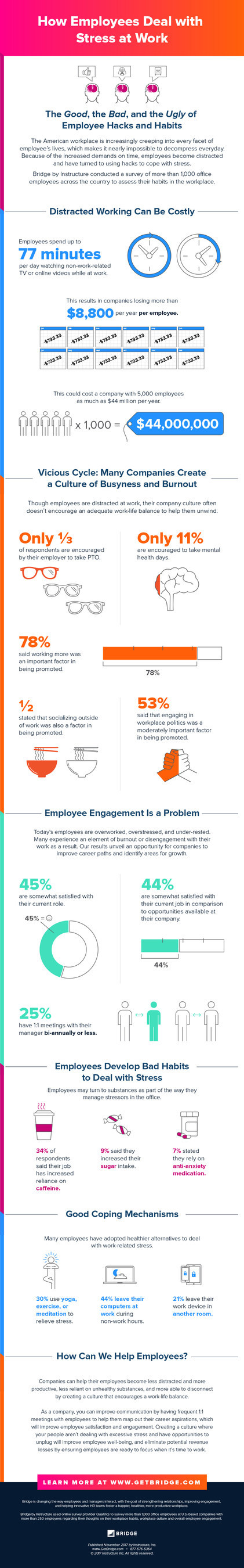INFOGRAPHIC: Workplace Habits and Hacks
