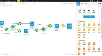 New visual recipes such as Pivot bring analytical tools to non-coders