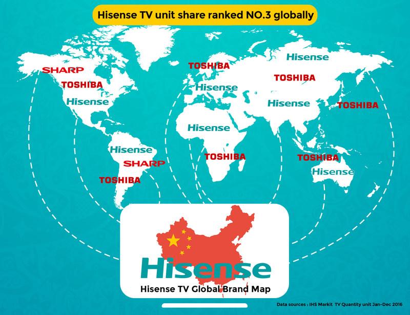 Hisense acquiert le volet télévision de Toshiba (PRNewsfoto/Hisense)