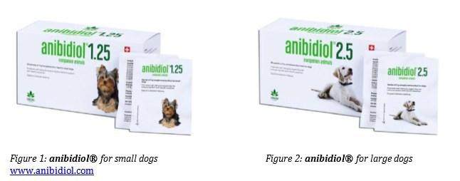 anibidiol® (CNW Group/LGC Capital Ltd)