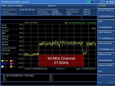 28 GHz spectrum and interference analysis using VIAVI's CellAdvisor JD700B Series Base Station Analyzers