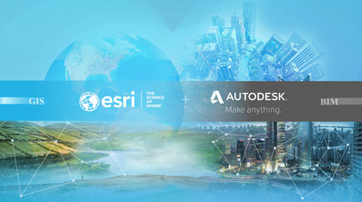 Autodesk and Esri announce the start of a new relationship to build a bridge between BIM and GIS mapping technologies.