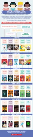 2017 Holiday Gift Guide From Scholastic Highlights What Kids Want In Books