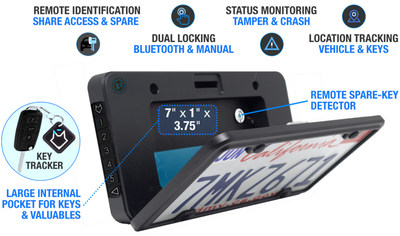 FoxxVault - World's First Smart License Plate Vault