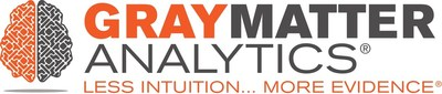 Gray Matter Analytics Launches CoreTechs® Analytics as a Service for Insight-Driven Providers
