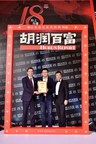 Huang Xiaodan, Uoolu Founder & CEO, won 2017 Future Star by Hurun Report