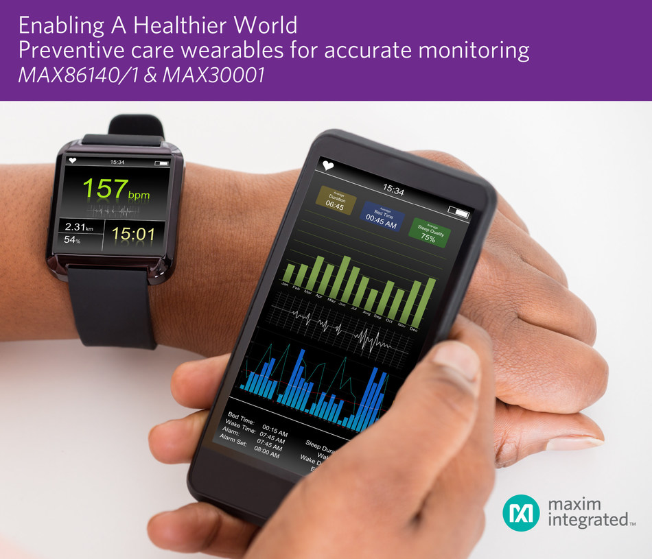 Maxim Integrated is enabling a healthier world with MAX86140/1 & MAX30001 preventive care wearables for accurate monitoring