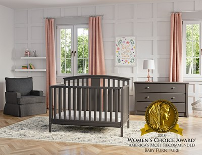 Storkcraft Named America s Most Recommended™ Baby Furniture by Women