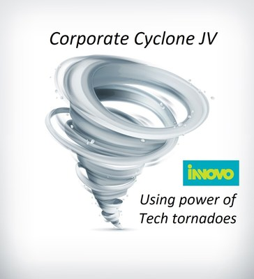 Corporate Cyclone using the power of Tech Tornadoes