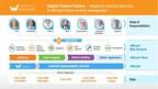 Accelerating the Evolution of Pharma's Digital Landscape - Practices from Viseven