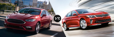 Drivers who are interested in the 2018 Ford Fusion can learn more about the features and options on the Crossroads Ford Lincoln model comparison pages.