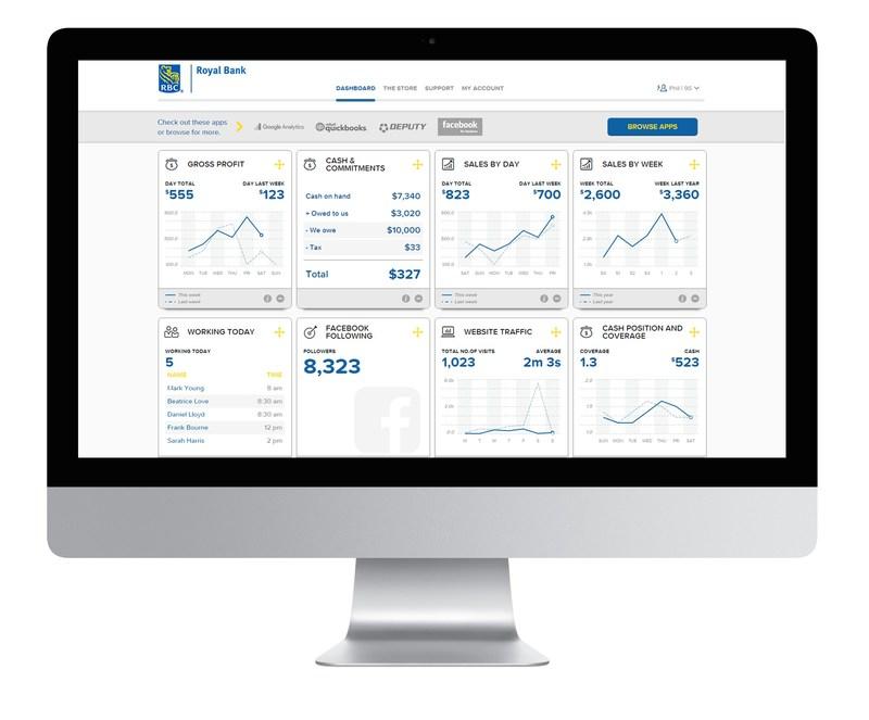 Desktop view of RBC MyBusiness Dashboard (CNW Group/RBC Royal Bank)