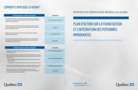 Plan d'action sur la francisation et l'intégration des personnes immigrantes (Groupe CNW/Cabinet du ministre de l'Immigration, de la Diversité et de l'Inclusion)