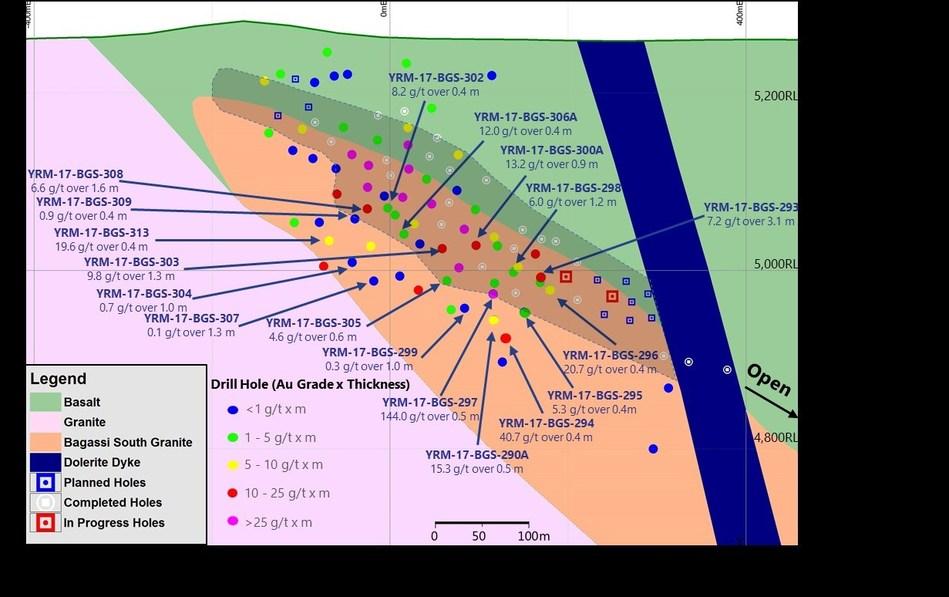 Figure 1: QV Prime Longitudinal section (CNW Group/Roxgold Inc.)