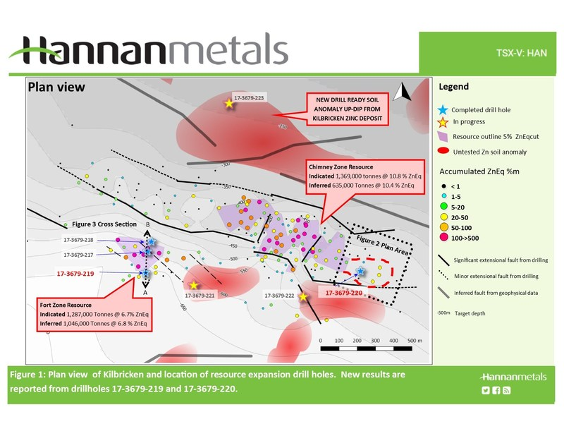 Figure 1: Plan view of Kilbricken and location of resource expansion drill holes. New results are reported from drillholes 17-3679-219 and 17-3679-20. (CNW Group/Hannan Metals Ltd.)