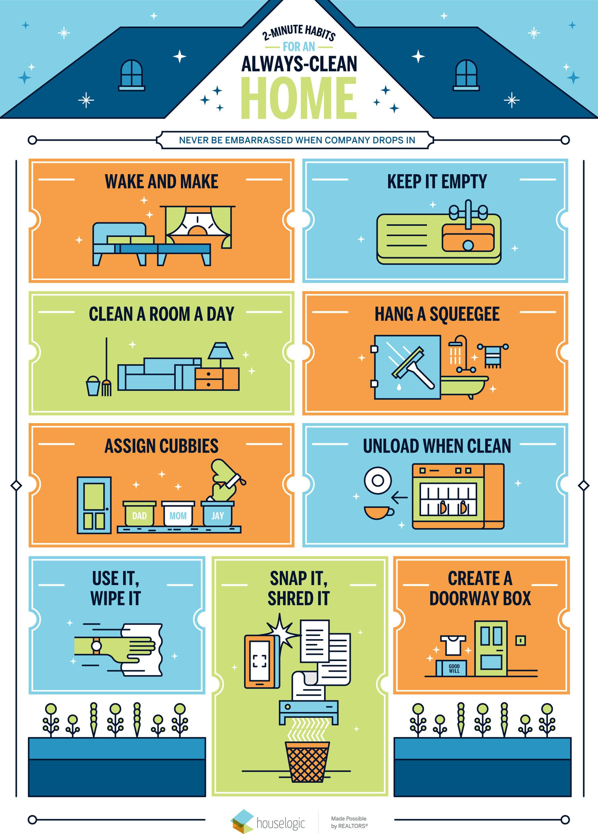 HouseLogic: Keep Your House Clean