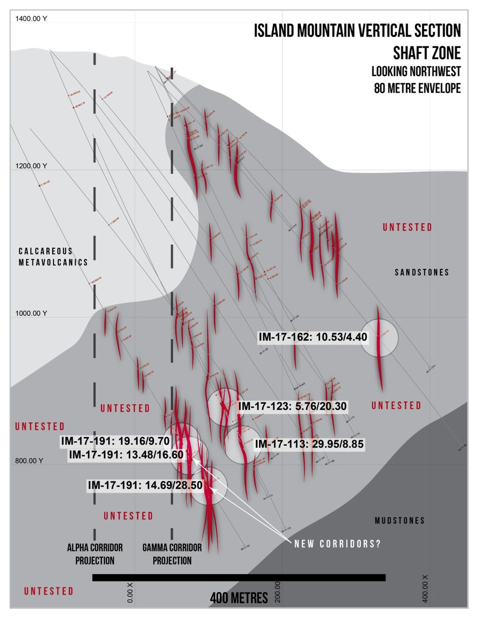 Island Mountain Vertical Section Shaft Zone (CNW Group/Barkerville Gold Mines Ltd.)