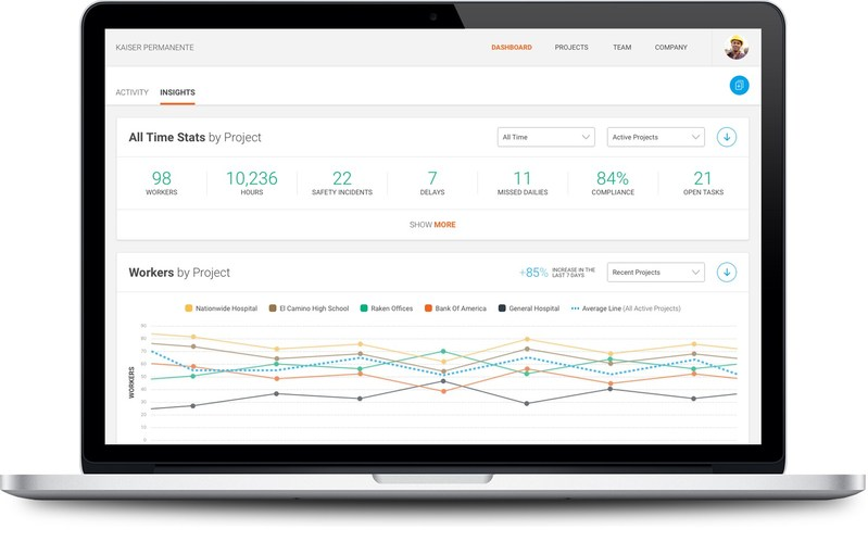 Raken released the first phase of a product redesign that will see significant feature upgrades.