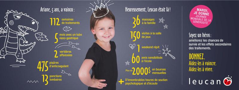 Ariane, 5 ans, est en rémission d'une Leucémie aiguë lymphoblastique. (Groupe CNW/Leucan)