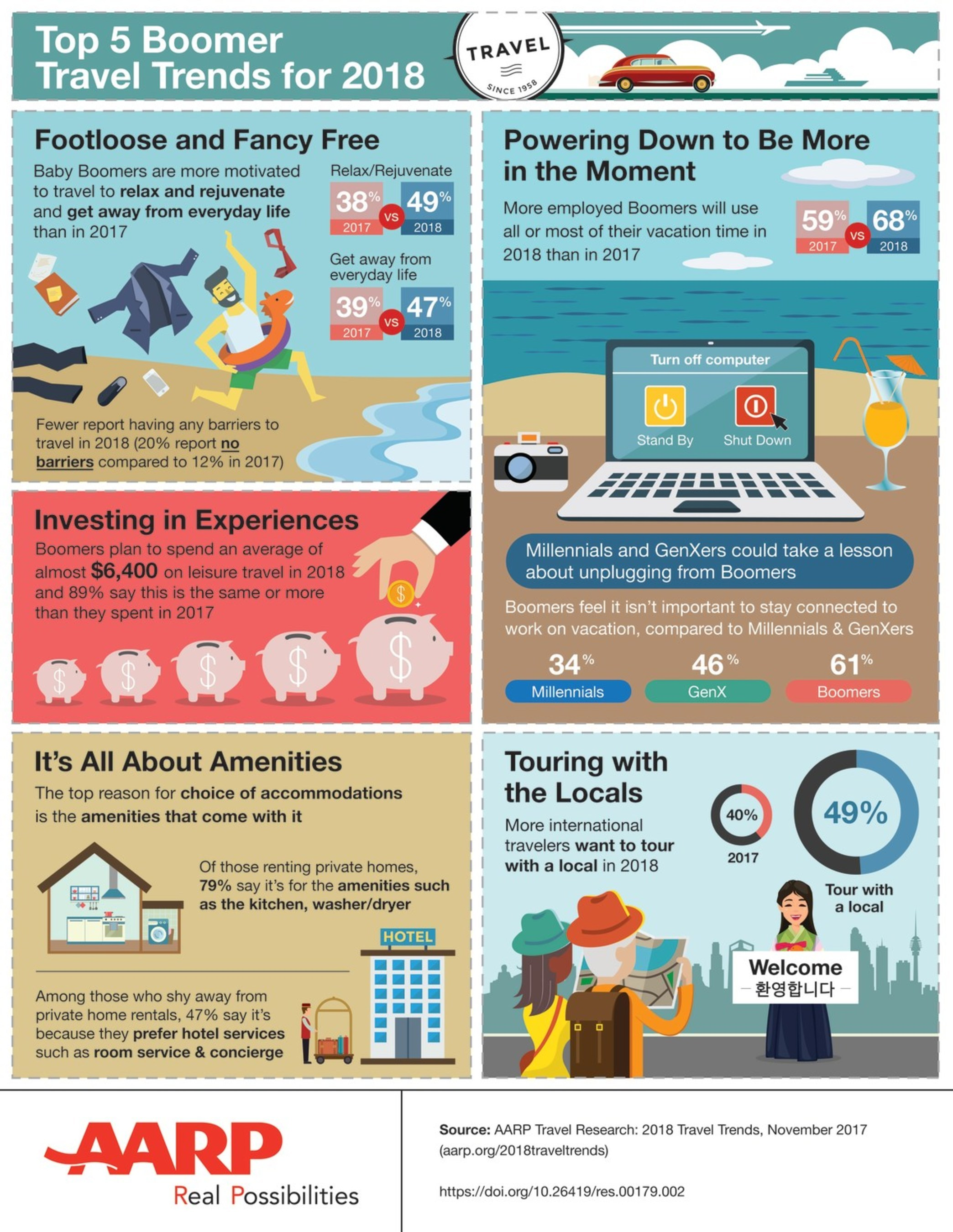 Aarp 2018 Travel Trends Survey Infographic