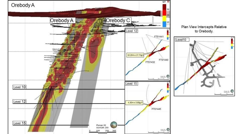 Orebody A (CNW Group/Jaguar Mining Inc.)