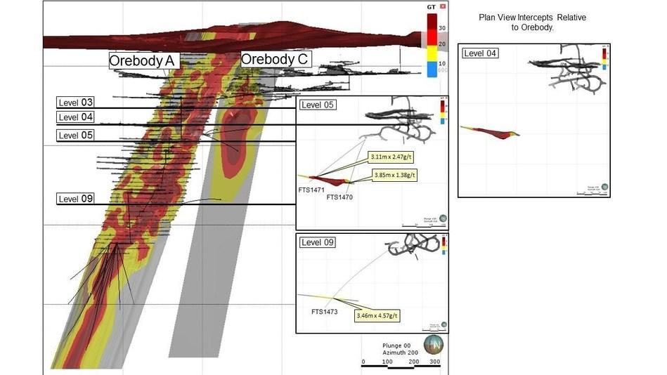 Orebody A & Orebody C (CNW Group/Jaguar Mining Inc.)