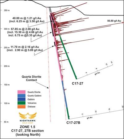 Figure 2.  Cross Section - Drillholes C17-27, C17-27B (CNW Group/Nighthawk Gold Corp.)