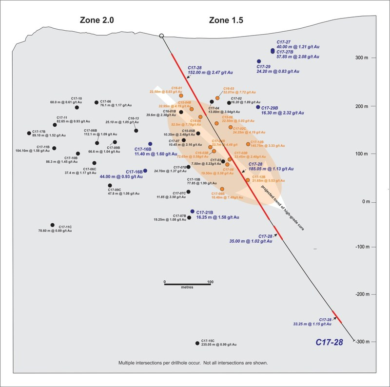 Figure 5.  Zone 1.5 longitudinal section (looking west) showing drillhole pierce points and high-grade zone geometry. (CNW Group/Nighthawk Gold Corp.)