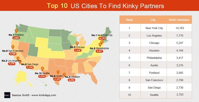 Top 10 US Cities to Find Kinky Partners