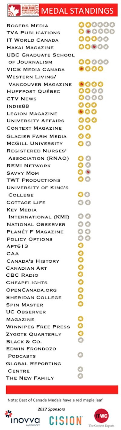 The 2017 Canadian Online Publishing Awards is a Badge of Trust for Online Content (CNW Group/Canadian Online Publishing Awards (COPA))