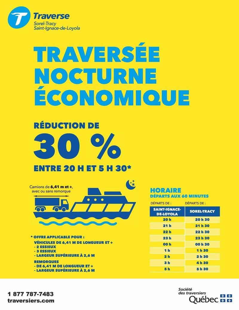 Traverse Sorel-Tracy–Saint-Ignace-de-Loyola (Groupe CNW/Société des traversiers du Québec)