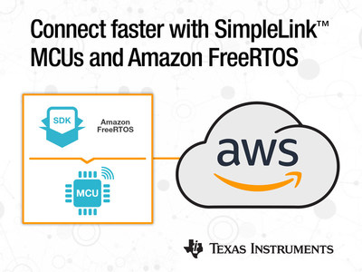 TI SimpleLink™ MCU platform now supports new Amazon FreeRTOS
