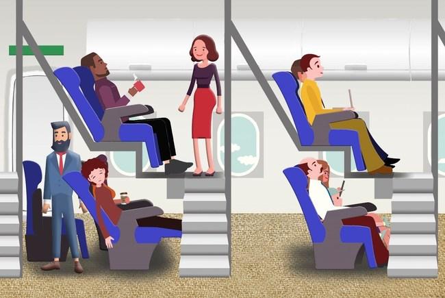 IpVenture's Airline Seats Solution