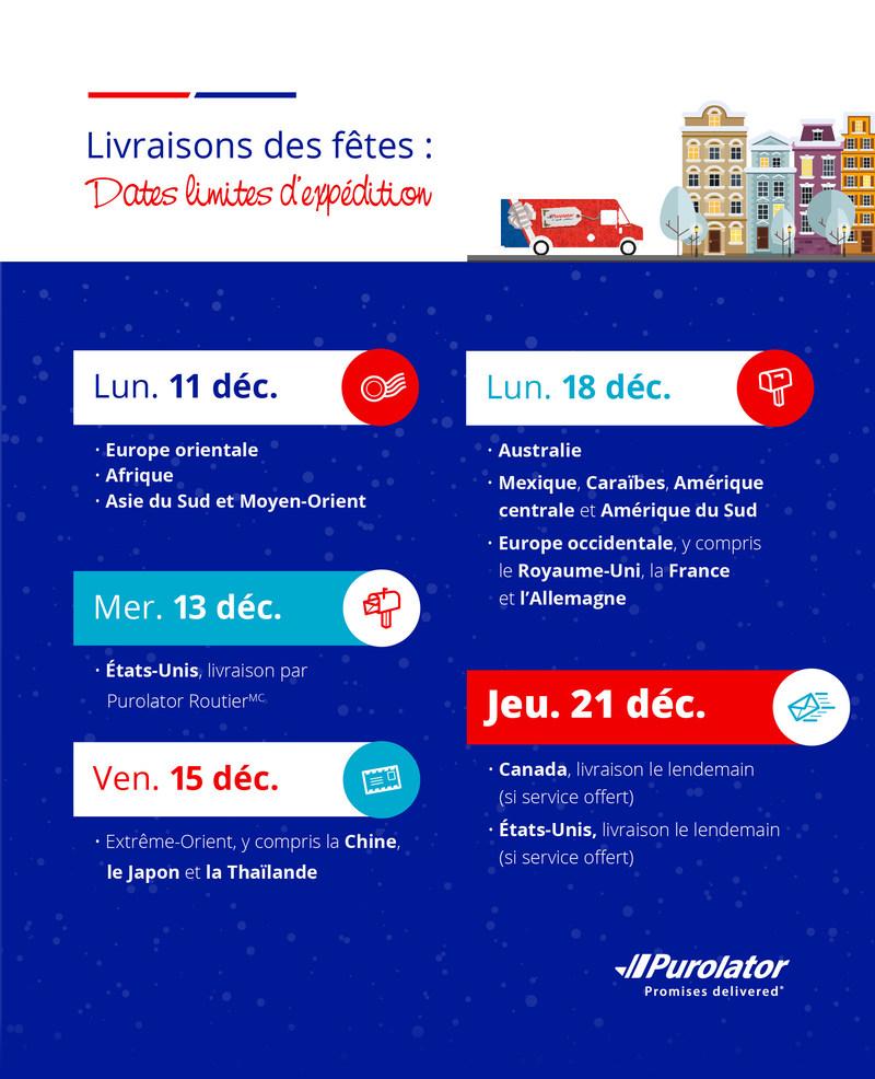 Livraisons des fêtes : Dates limites d'expédition (Groupe CNW/Purolator Inc.)