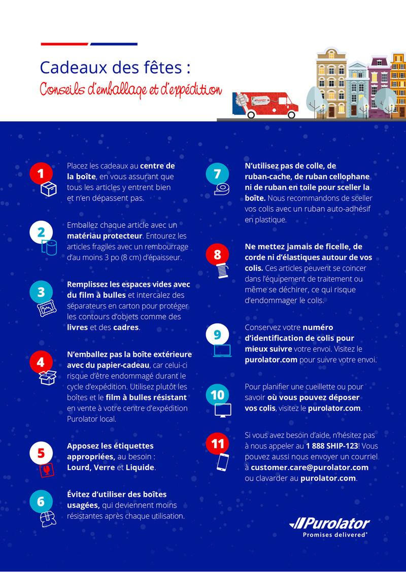 Cadeaux des fêtes : Conseils d'emballaqe et d'expédition (Groupe CNW/Purolator Inc.)