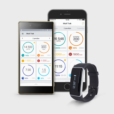 Smart Bracelets ONETRAK C Pulse synchronizes with iOS and Android smartphones (PRNewsfoto/ONETRAK)