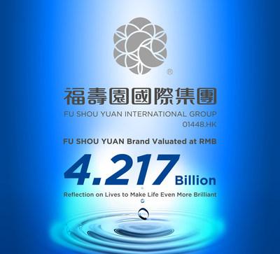 Fu Shou Yuan Brand Valuated at RMB 4.217 Billion