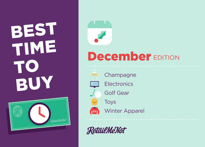 Best Time to Buy in December